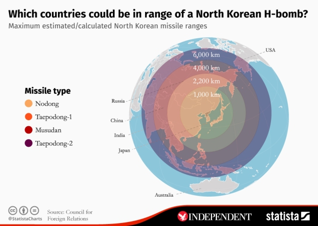 chartoftheday_4201_which_countries_could_be_in_range_of_a_north_korean_h_bomb_n.jpg